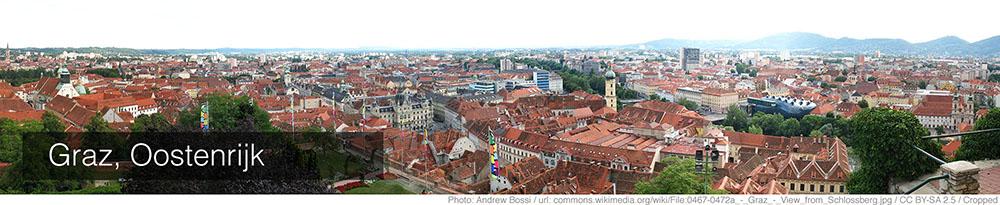 Weer Graz per maand